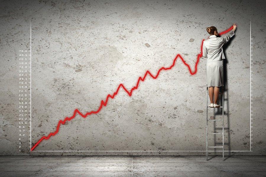Statistika iz znanstvenih radova o promjenama koje uzrokuje razumijevanje Tri principa